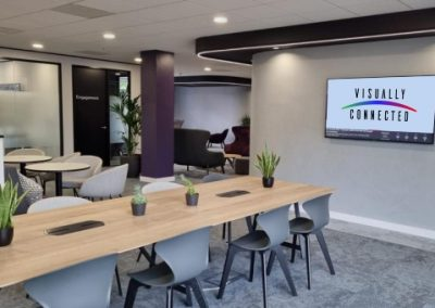 audiovisual solutions - audioviaul in shared office meeting space